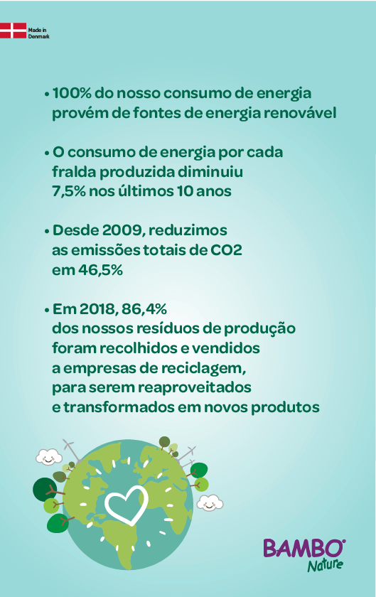 Bambo - info ambiental